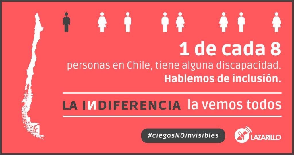 1 de cada 8 personas en Chile, tiene alguna discapacidad. Hablemos de inclusión. La indiferencia la vemos todos #ciegosNoinvisibles Lazarillo